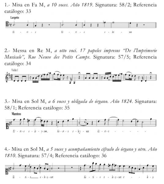 Detall d'una partitura de Francesc Andreví -