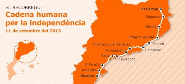 Mapa de la via catalana -