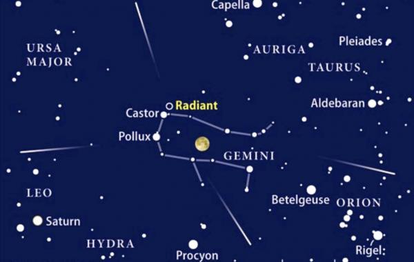 mapa celeste de desembre -