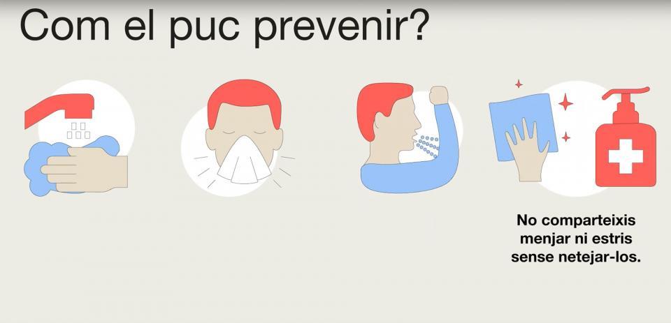 Coronavirus SARS-CoV-2: com el puc prevenir? -