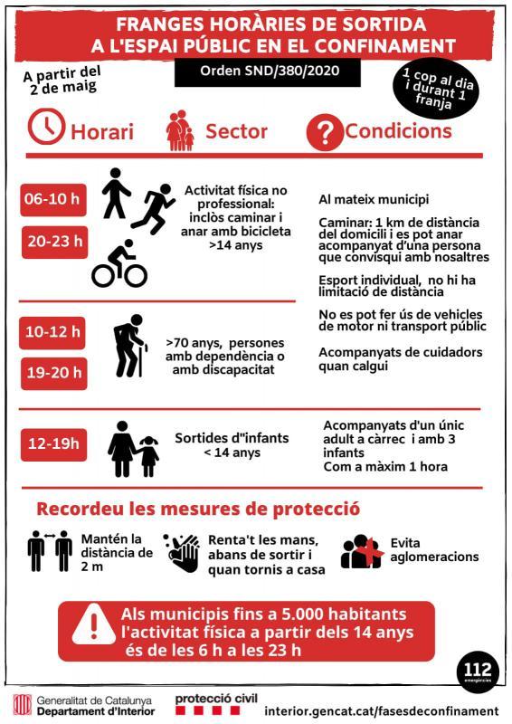 FAQS Sortida adults passeig i esport