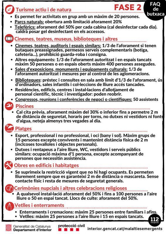 FAQS sobre les restriccions d'activitats a la Fase 2 pel COVID-19 a Catalunya -
