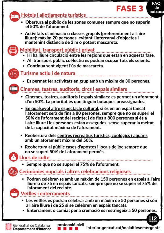FAQS sobre les restriccions d'activitats a la Fase 3 pel COVID-19 a Catalunya -