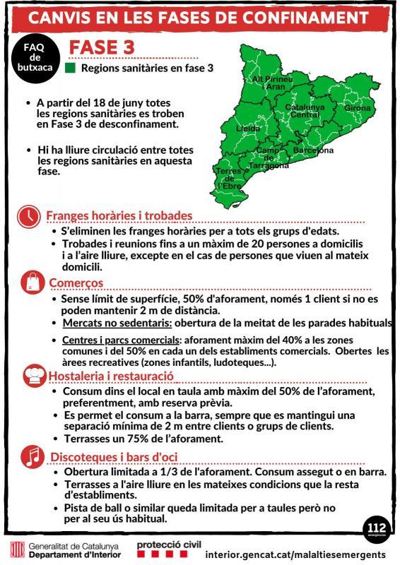 Tot Catalunya es troba ja en la fase 3 de la desescalada