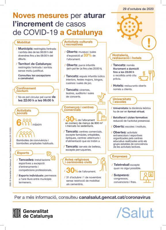 El Govern imposa noves restriccions per frenar el coronavirus