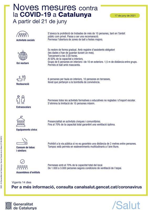 Mesures contra la covid a partir del 21 de juny Foto: somsegarra -