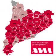Distribució comarcal dels Municipis per laIndependència