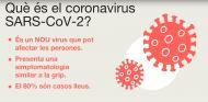 Coronavirus SARS-CoV-2: què és?