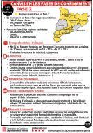 FAQS sobre les restriccions d'activitats a la Fase 2 pel COVID-19 a Catalunya