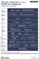 Noves restriccions anti-Covid a partir del dia 7 de gener
