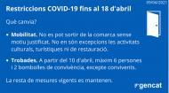 Nou confinament comarcal fins al  26 d'abril