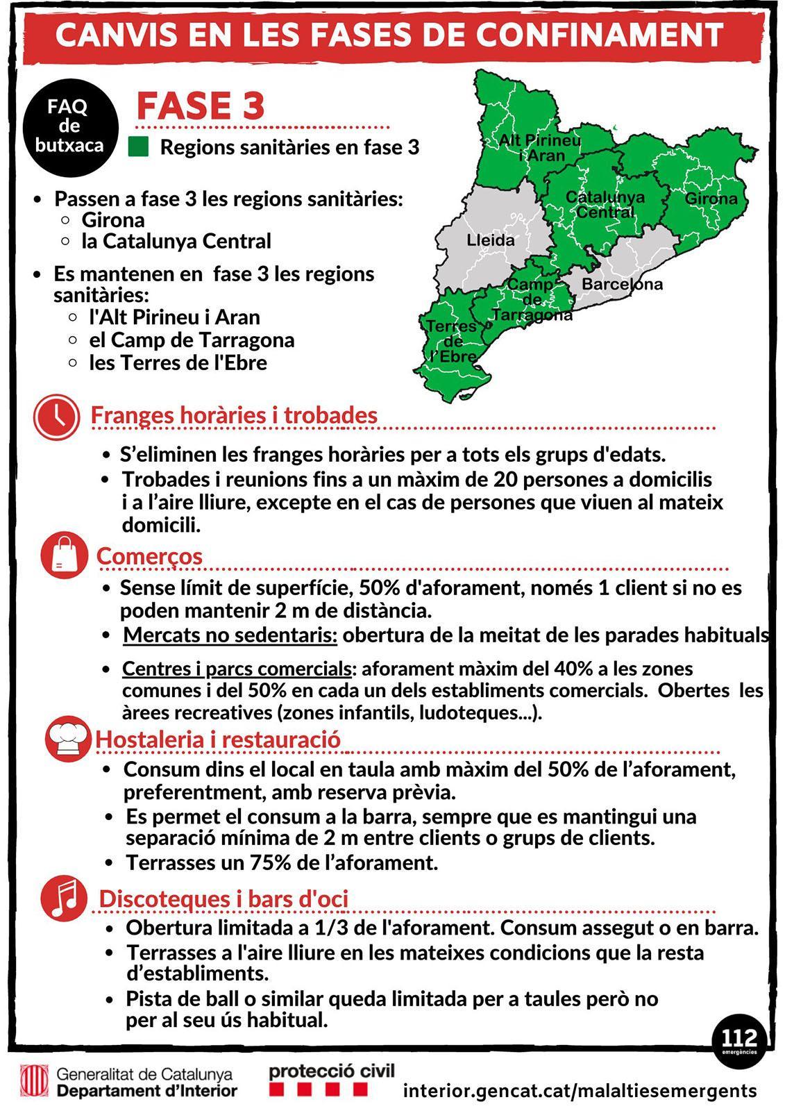 FAQS sobre les restriccions d'activitats a la Fase 3 pel COVID-19 a Catalunya